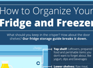 7-Amazing-Tips-to-Storing-Food-in-the-Fridge