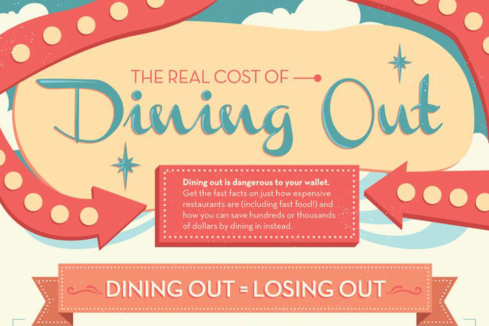 How to Save Money from Going Out to Eat
